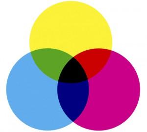CMYK-color-subtractive-model