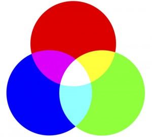 RGB-color-additive-model